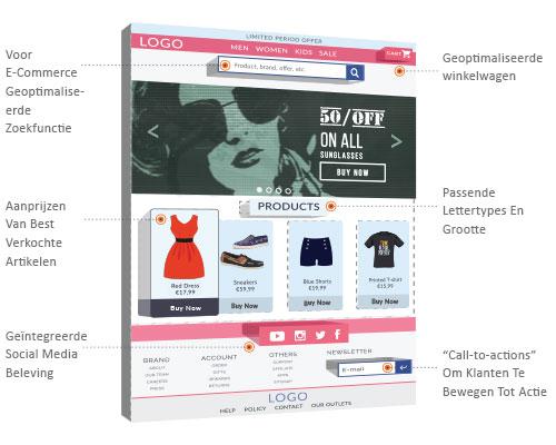 boostsales webstore design