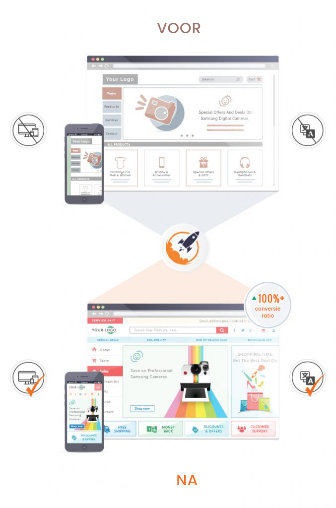 BoostSales Magento Before and After mobile